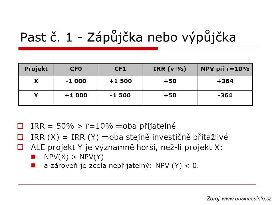 Past č. 1 - Zápůjčka nebo výpůjčka  IRR = 50% > r=10%  oba přijatelné  IRR (X) = IRR (Y)  oba stejně investičně přitažlivé  ALE projekt Y je výz