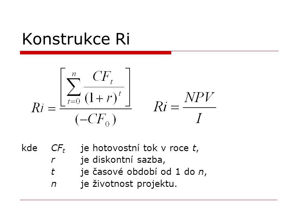 Konstrukce Ri kde CF t je hotovostní tok v roce t, rje diskontní sazba, tje časové období od 1 do n, nje životnost projektu.
