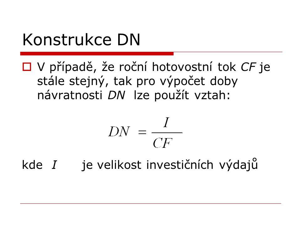 Konstrukce DN  V případě, že roční hotovostní tok CF je stále stejný, tak pro výpočet doby návratnosti DN lze použít vztah: kdeI je velikost investič