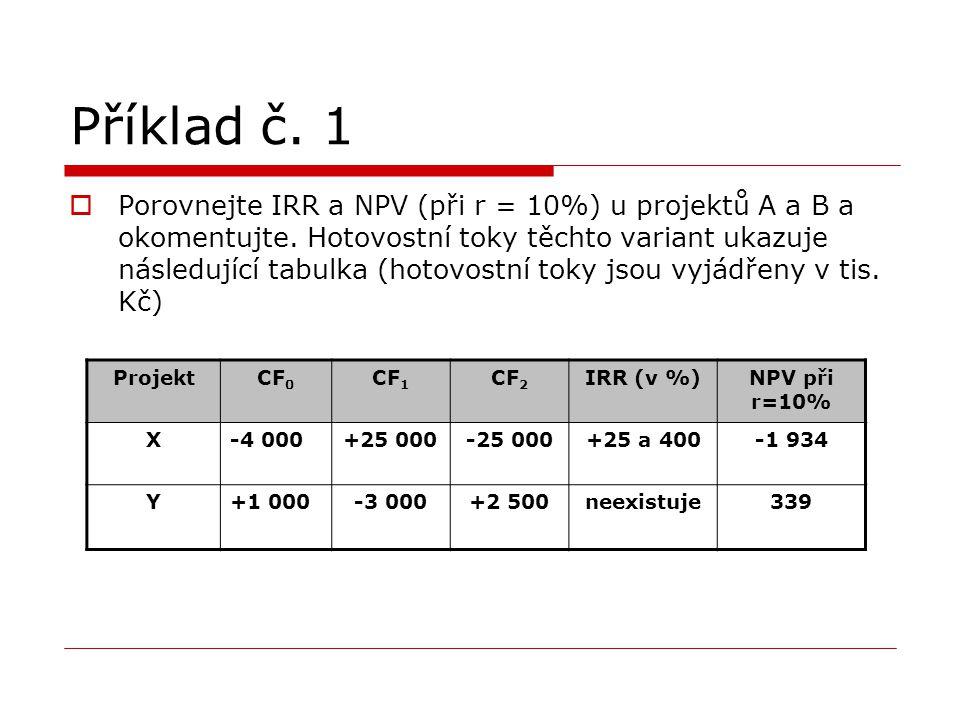 Příklad č. 1  Porovnejte IRR a NPV (při r = 10%) u projektů A a B a okomentujte. Hotovostní toky těchto variant ukazuje následující tabulka (hotovost