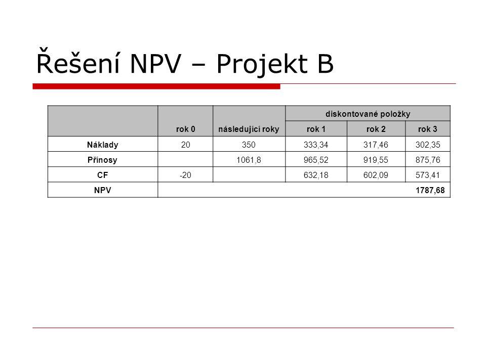 Řešení NPV – Projekt B rok 0následující roky diskontované položky rok 1rok 2rok 3 Náklady20350333,34317,46302,35 Přínosy 1061,8965,52919,55875,76 CF-2