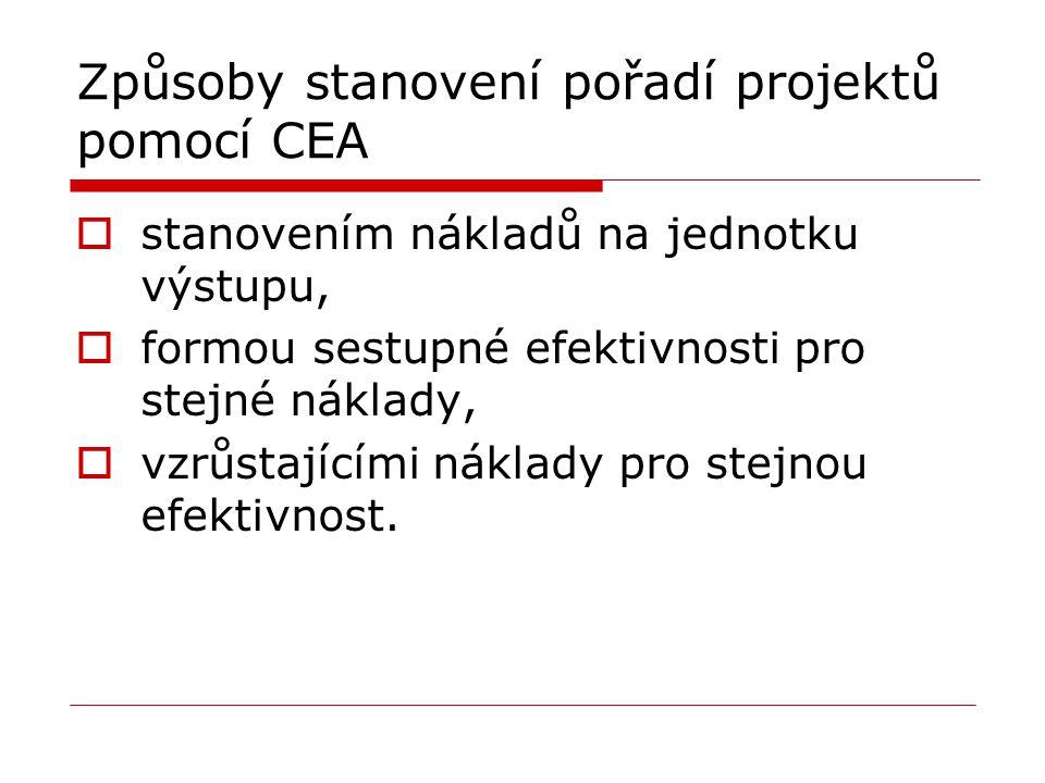 Způsoby stanovení pořadí projektů pomocí CEA  stanovením nákladů na jednotku výstupu,  formou sestupné efektivnosti pro stejné náklady,  vzrůstajíc