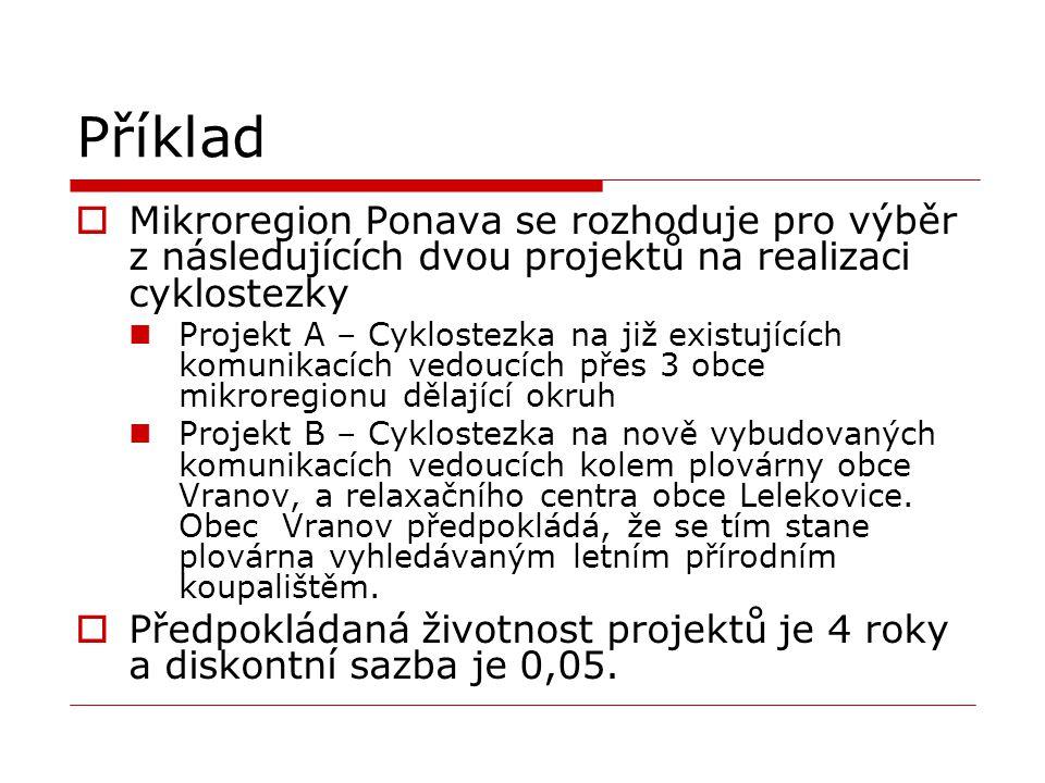 Příklad  Mikroregion Ponava se rozhoduje pro výběr z následujících dvou projektů na realizaci cyklostezky Projekt A – Cyklostezka na již existujících