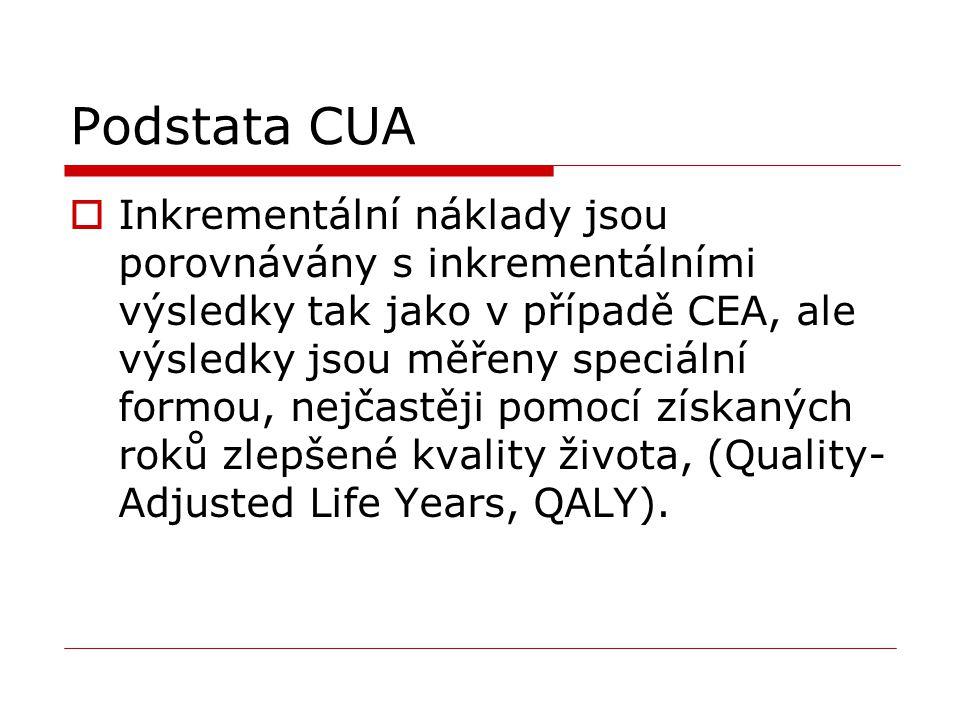 Podstata CUA  Inkrementální náklady jsou porovnávány s inkrementálními výsledky tak jako v případě CEA, ale výsledky jsou měřeny speciální formou, ne
