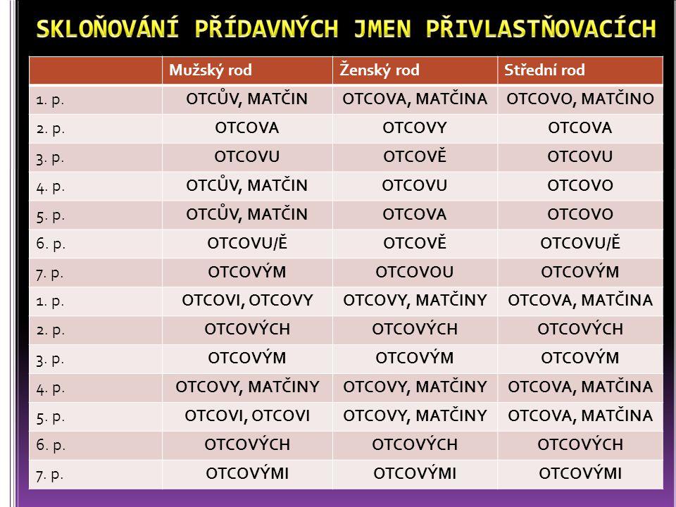 Mužský rodŽenský rodStřední rod 1.p.OTCŮV, MATČINOTCOVA, MATČINAOTCOVO, MATČINO 2.