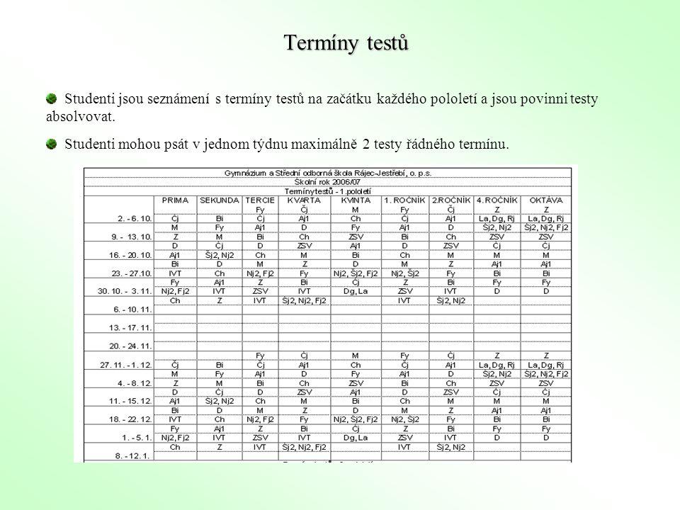 Termíny testů Studenti jsou seznámení s termíny testů na začátku každého pololetí a jsou povinni testy absolvovat. Studenti mohou psát v jednom týdnu