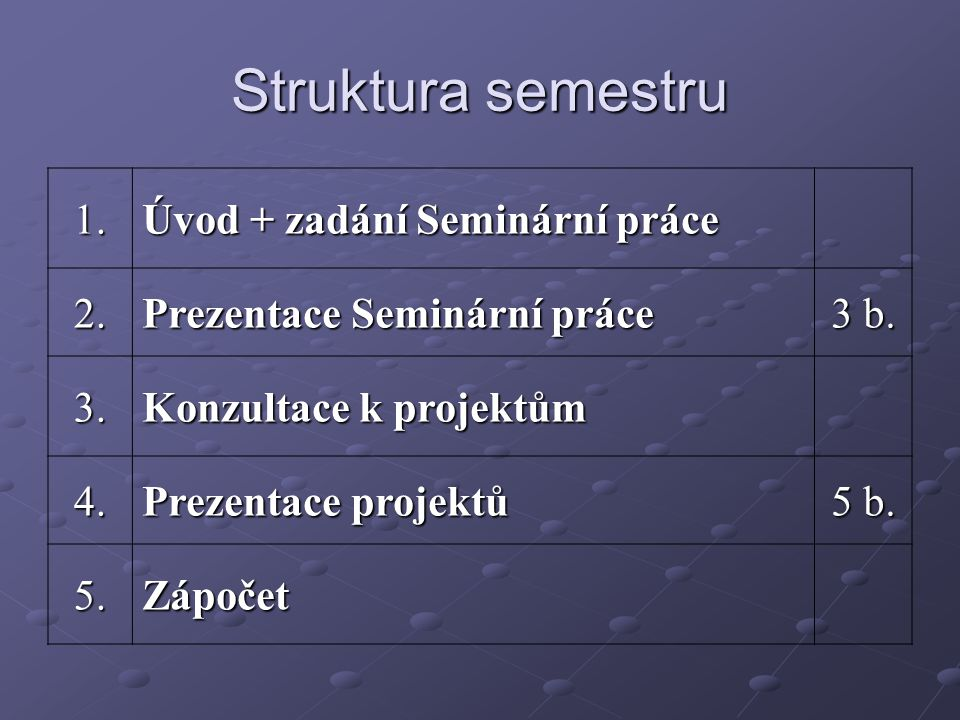Struktura semestru 1. Úvod + zadání Seminární práce 2. Prezentace Seminární práce 3 b. 3. Konzultace k projektům 4. Prezentace projektů 5 b. 5.Zápočet