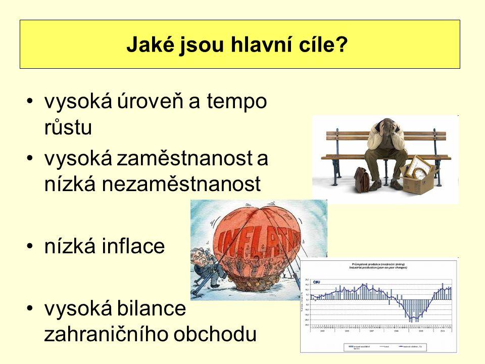vysoká úroveň a tempo růstu vysoká zaměstnanost a nízká nezaměstnanost nízká inflace vysoká bilance zahraničního obchodu Jaké jsou hlavní cíle?