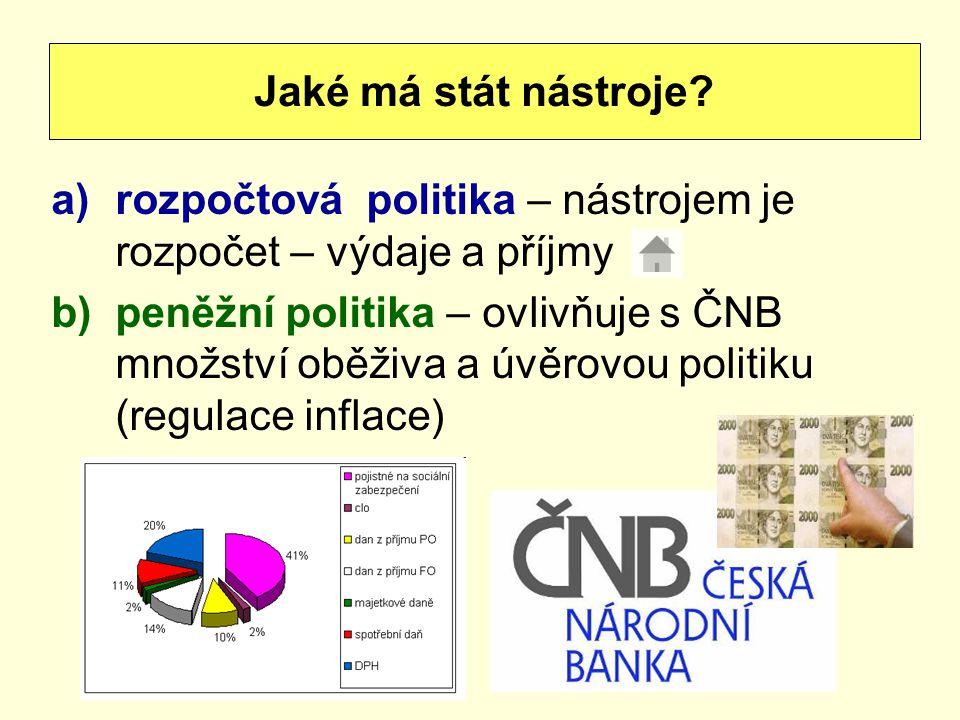 a)rozpočtová politika – nástrojem je rozpočet – výdaje a příjmy b)peněžní politika – ovlivňuje s ČNB množství oběživa a úvěrovou politiku (regulace in