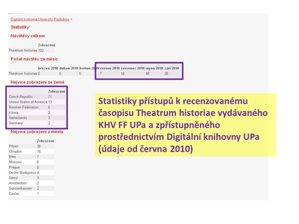Statistiky přístupů k recenzovanému časopisu Theatrum historiae vydávaného KHV FF UPa a zpřístupněného prostřednictvím Digitální knihovny UPa (údaje od června 2010)