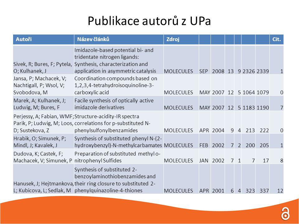 Publikace autorů z UPa AutořiNázev článkůZdrojCit.