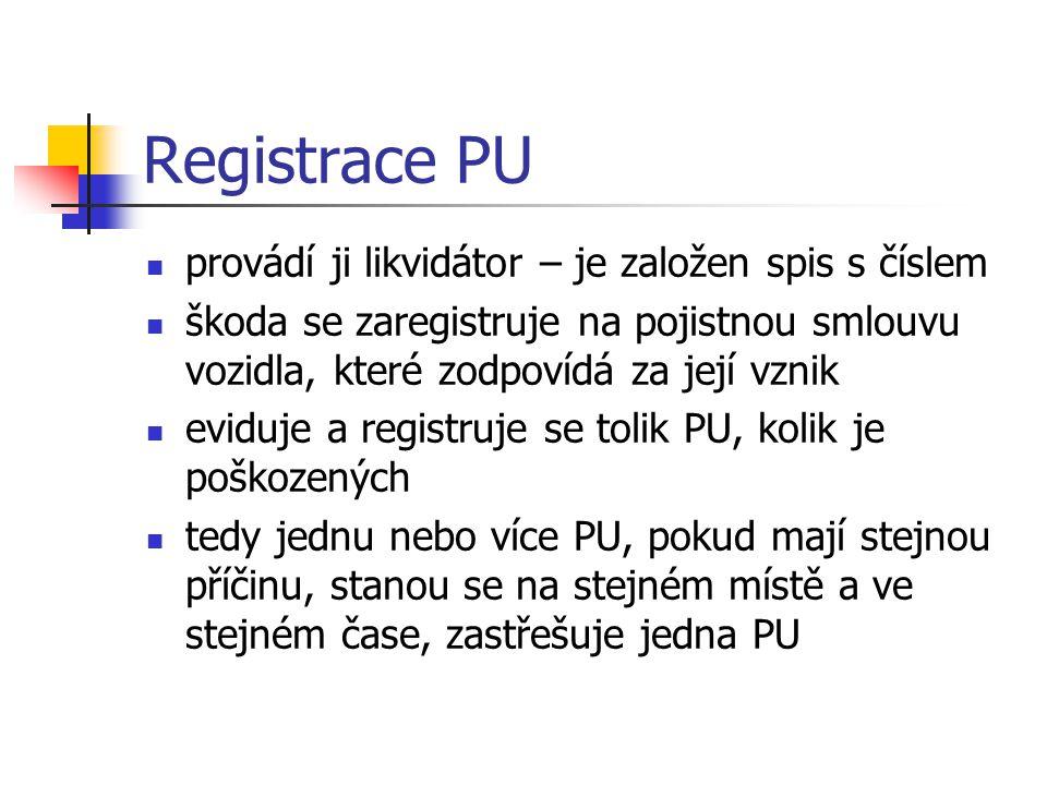 Registrace PU provádí ji likvidátor – je založen spis s číslem škoda se zaregistruje na pojistnou smlouvu vozidla, které zodpovídá za její vznik evidu