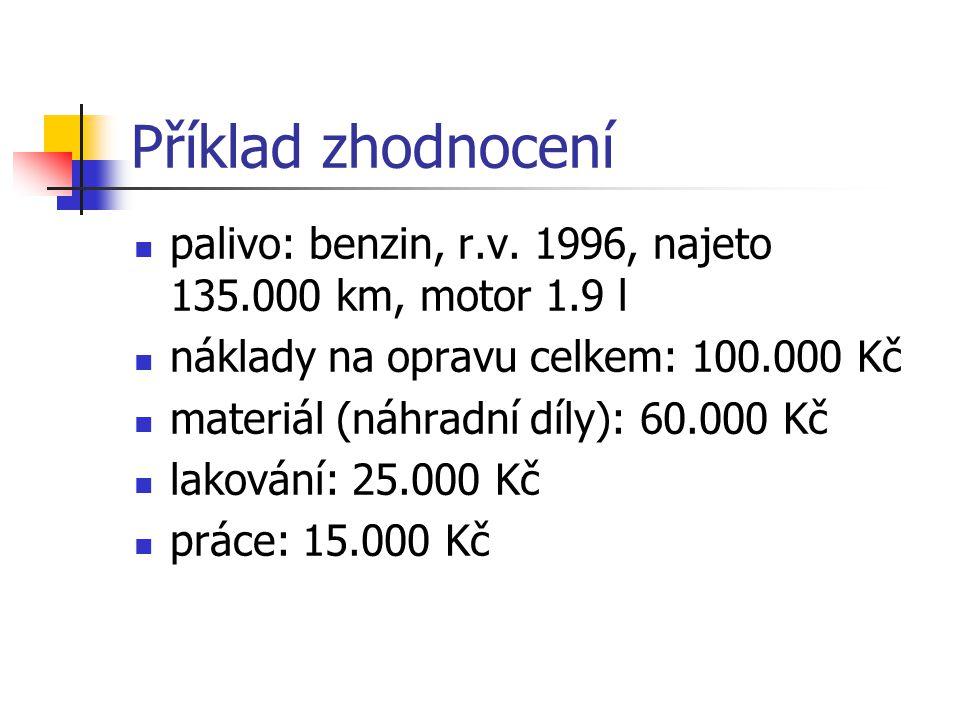 Příklad zhodnocení palivo: benzin, r.v. 1996, najeto 135.000 km, motor 1.9 l náklady na opravu celkem: 100.000 Kč materiál (náhradní díly): 60.000 Kč