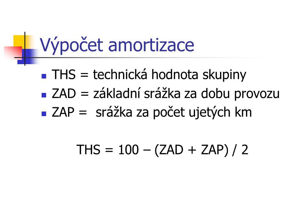 Výpočet amortizace THS = technická hodnota skupiny ZAD = základní srážka za dobu provozu ZAP = srážka za počet ujetých km THS = 100 – (ZAD + ZAP) / 2