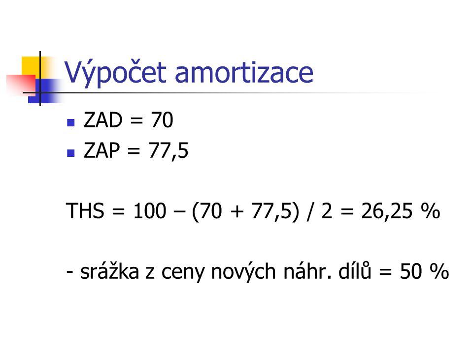 Výpočet amortizace ZAD = 70 ZAP = 77,5 THS = 100 – (70 + 77,5) / 2 = 26,25 % - srážka z ceny nových náhr. dílů = 50 %