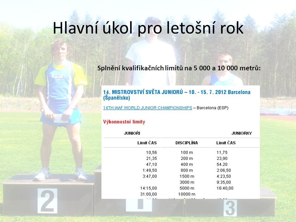 Hlavní úkol pro letošní rok Splnění kvalifikačních limitů na 5 000 a 10 000 metrů: