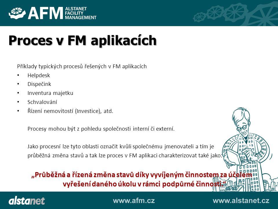 Příklady typických procesů řešených v FM aplikacích Helpdesk Dispečink Inventura majetku Schvalování Řízení nemovitostí (Investice), atd. Procesy moho