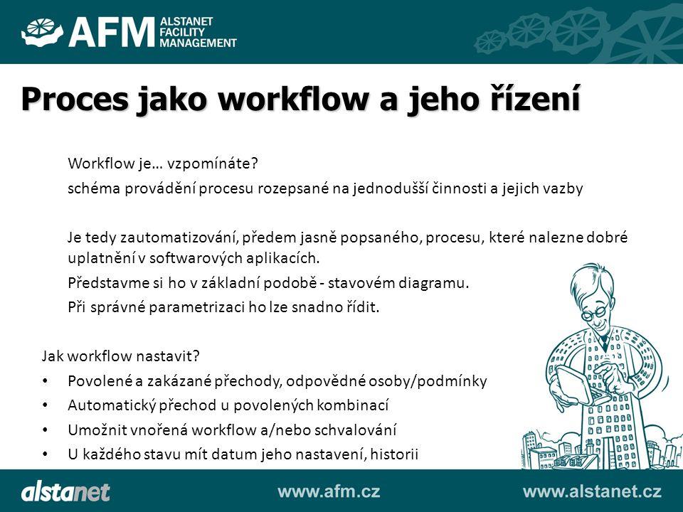 Workflow je… vzpomínáte? schéma provádění procesu rozepsané na jednodušší činnosti a jejich vazby Je tedy zautomatizování, předem jasně popsaného, pro