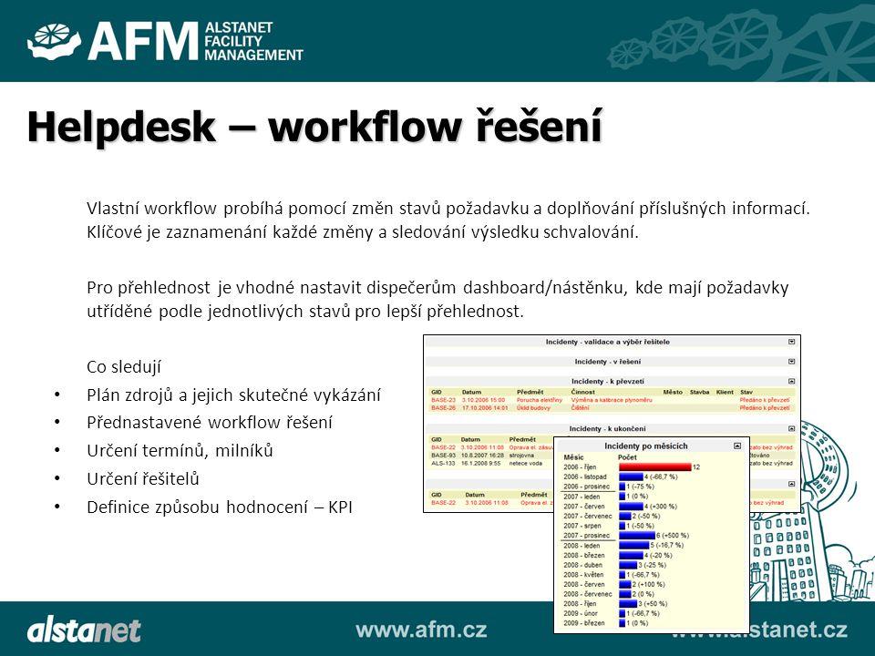 Vlastní workflow probíhá pomocí změn stavů požadavku a doplňování příslušných informací. Klíčové je zaznamenání každé změny a sledování výsledku schva