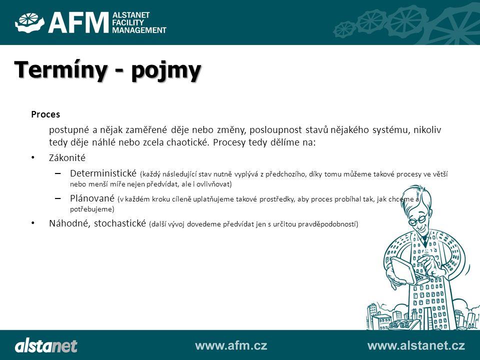 Zadávání požadavků může probíhat mnoha způsoby, pro FM aplikace jen nejtypičtější sběr pomocí přímého zadávání požadavků do aplikace přes webového klienta.