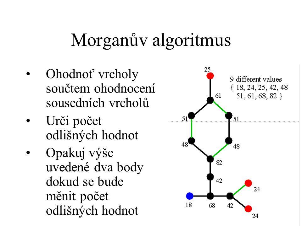 Morganův algoritmus Ohodnoť vrcholy součtem ohodnocení sousedních vrcholů Urči počet odlišných hodnot Opakuj výše uvedené dva body dokud se bude měnit