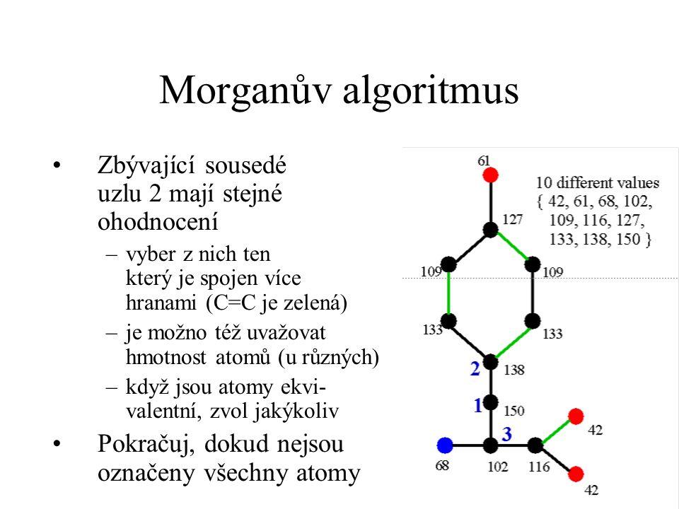 Morganův algoritmus Zbývající sousedé uzlu 2 mají stejné ohodnocení –vyber z nich ten který je spojen více hranami (C=C je zelená) –je možno též uvažo