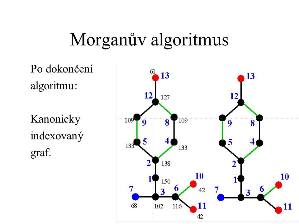 Morganův algoritmus Po dokončení algoritmu: Kanonicky indexovaný graf.