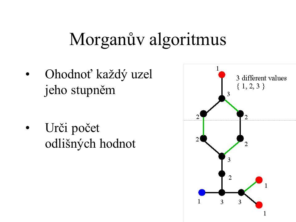 Morganův algoritmus Ohodnoť každý uzel jeho stupněm Urči počet odlišných hodnot