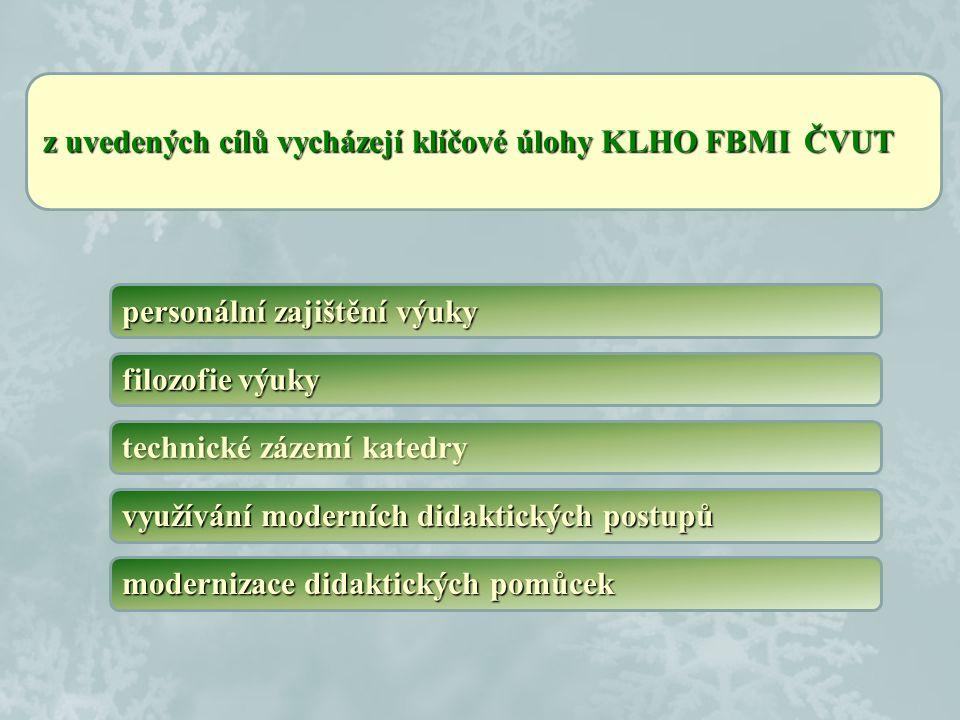 z uvedených cílů vycházejí klíčové úlohy KLHO FBMI ČVUT personální zajištění výuky technické zázemí katedry filozofie výuky využívání moderních didakt