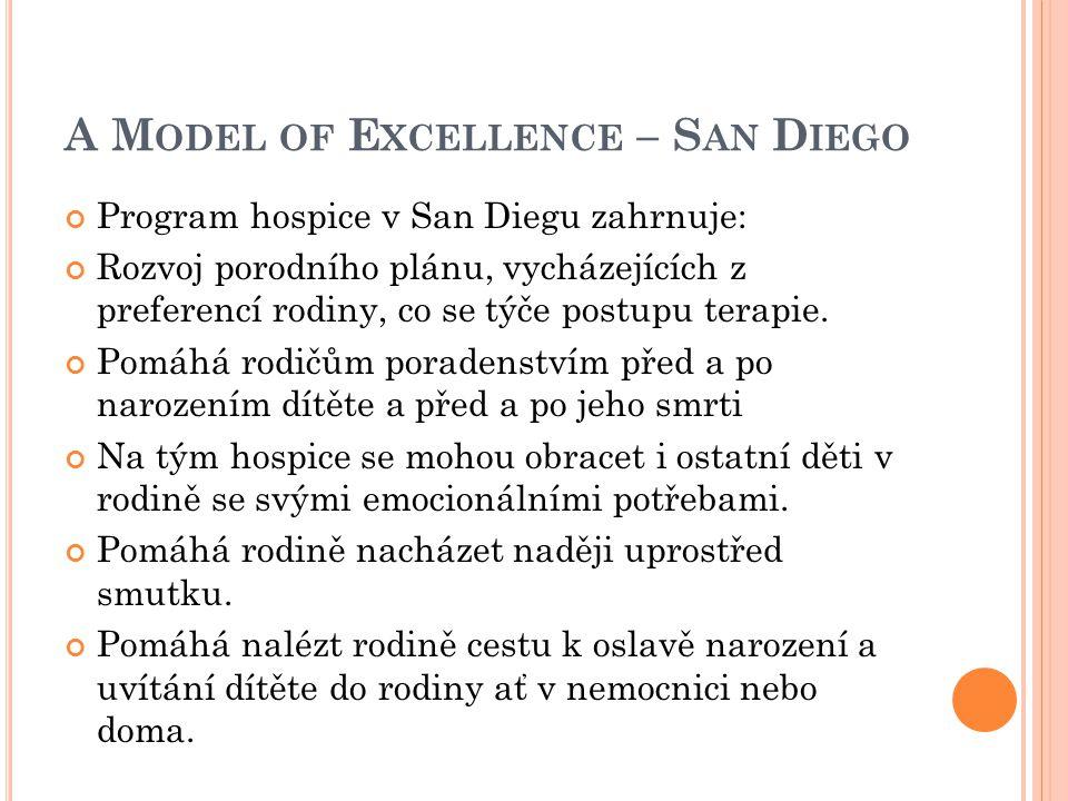 A M ODEL OF E XCELLENCE – S AN D IEGO Program hospice v San Diegu zahrnuje: Rozvoj porodního plánu, vycházejících z preferencí rodiny, co se týče post