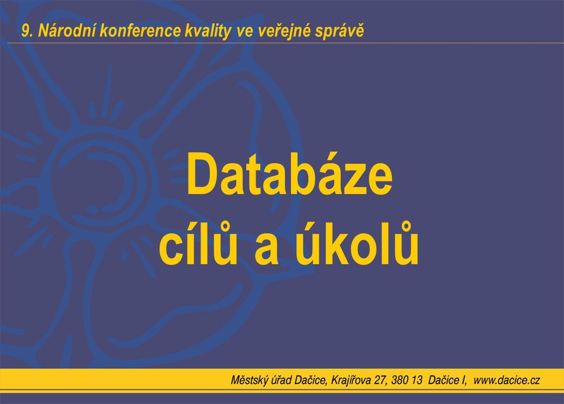 9. Národní konference kvality ve veřejné správě Databáze cílů a úkolů