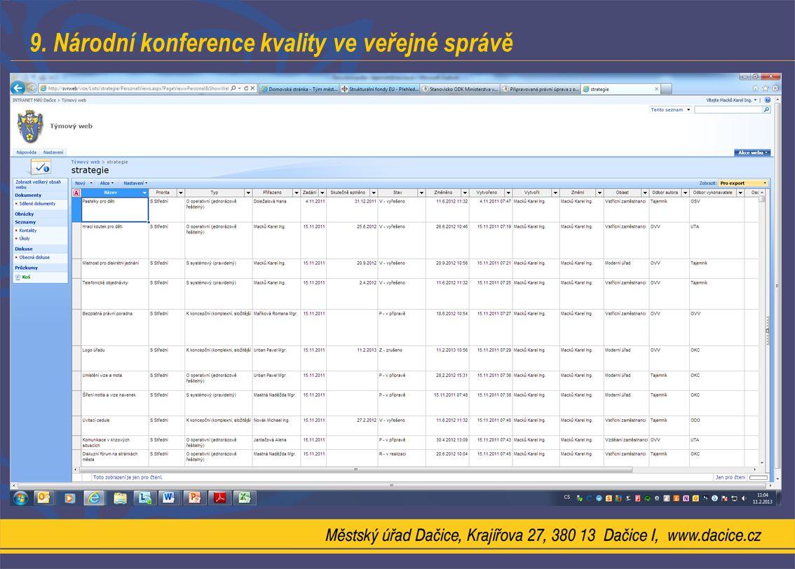 9. Národní konference kvality ve veřejné správě
