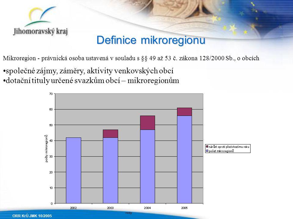 Definice mikroregionu Mikroregion - právnická osoba ustavená v souladu s §§ 49 až 53 č.