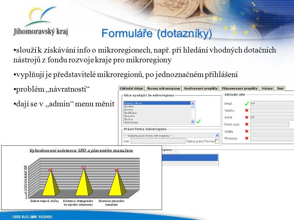 ORR KrÚ JMK 10/2005 Formuláře (dotazníky) slouží k získávání info o mikroregionech, např.