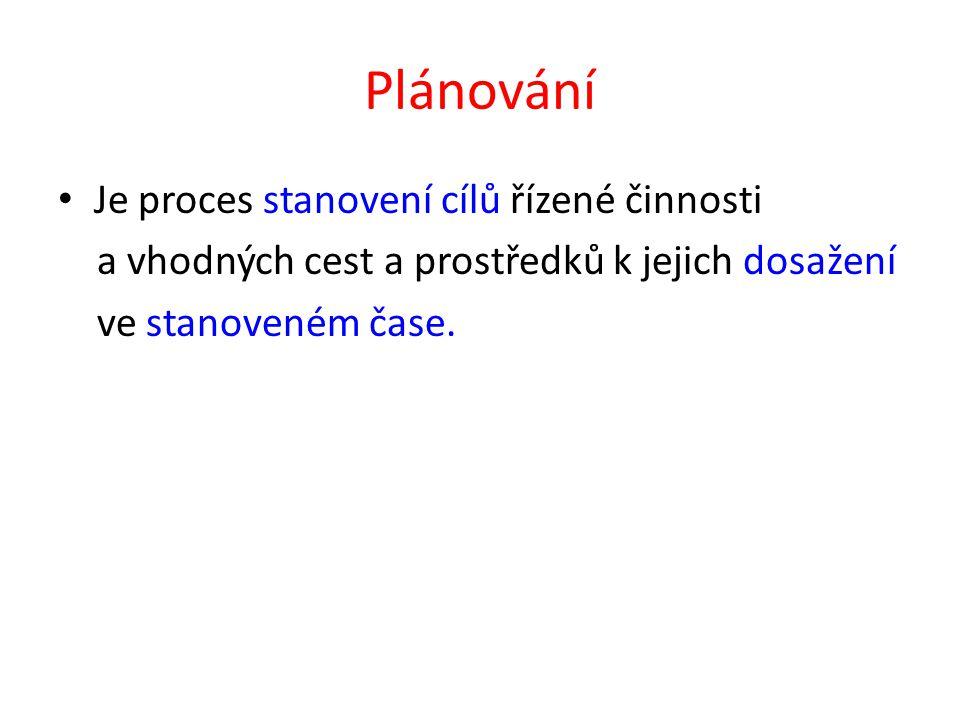 Postup tvorby plánu 1.stanovím cíle 2. vymezím cesty jejich dosažení (varianty) 3.