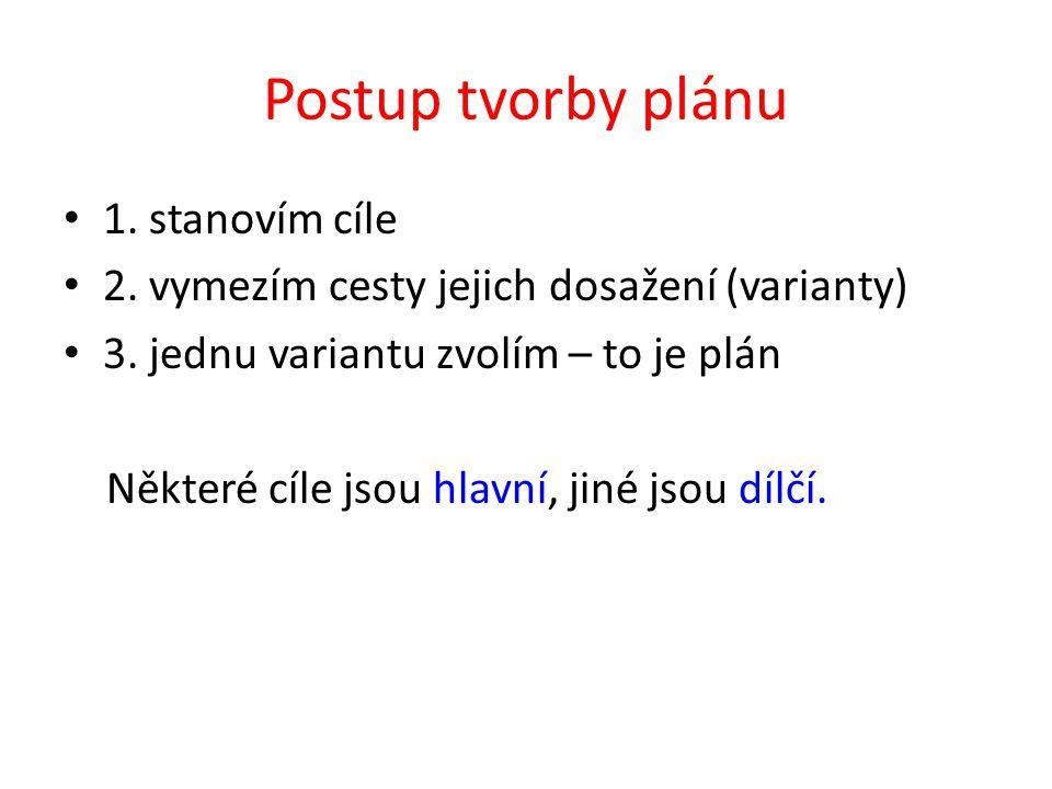 Postup tvorby plánu 1. stanovím cíle 2. vymezím cesty jejich dosažení (varianty) 3.