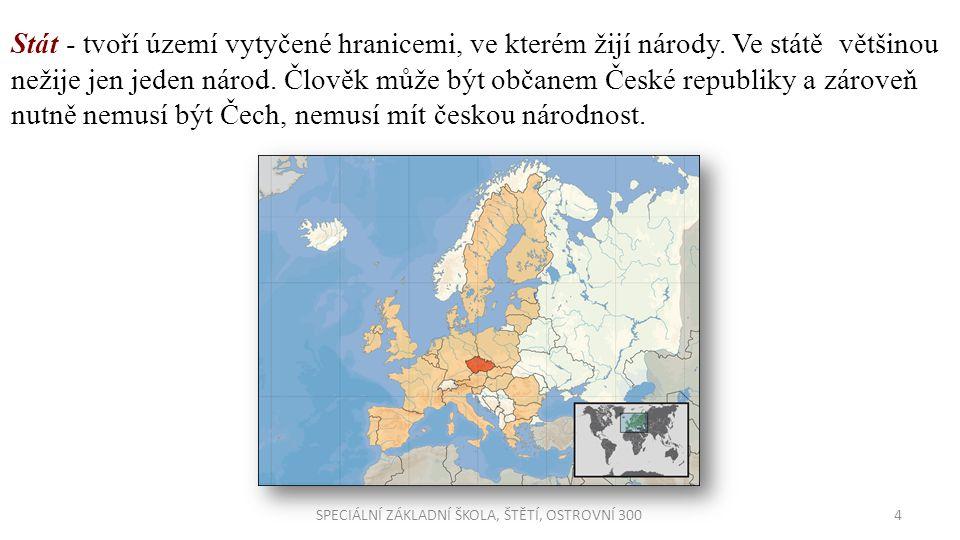 4 Stát - tvoří území vytyčené hranicemi, ve kterém žijí národy. Ve státě většinou nežije jen jeden národ. Člověk může být občanem České republiky a zá