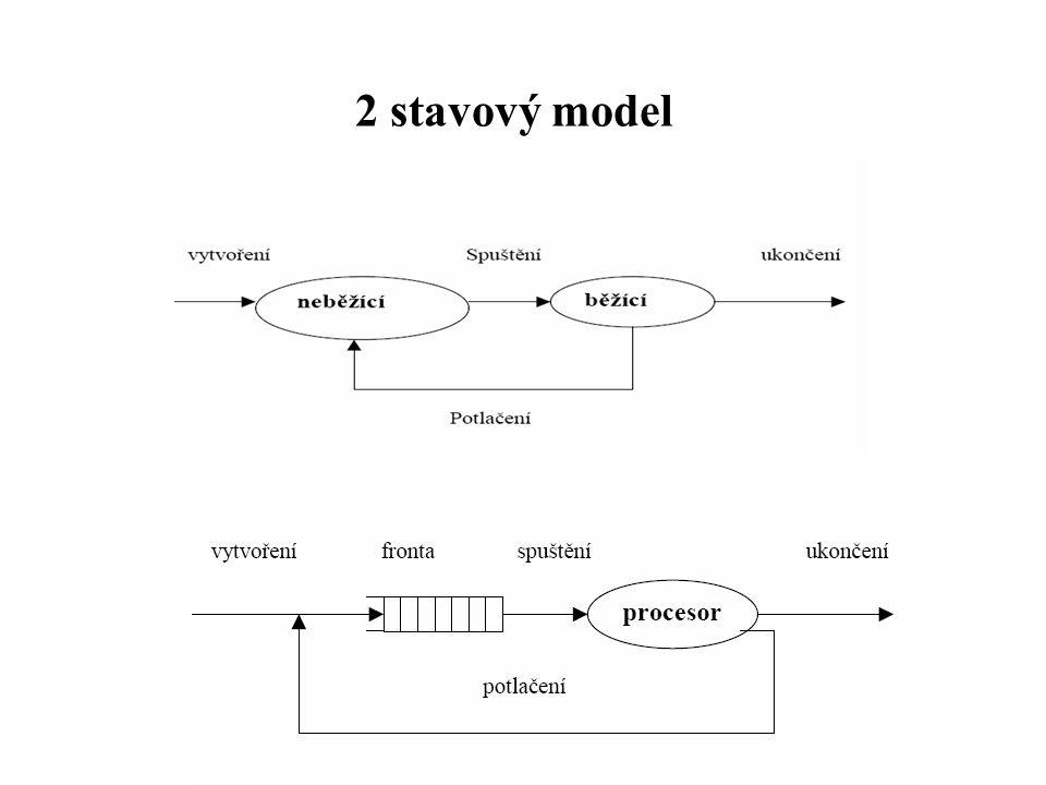 2 stavový model