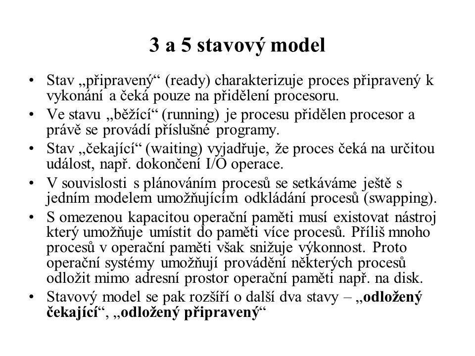 """3 a 5 stavový model Stav """"připravený"""" (ready) charakterizuje proces připravený k vykonání a čeká pouze na přidělení procesoru. Ve stavu """"běžící"""" (runn"""