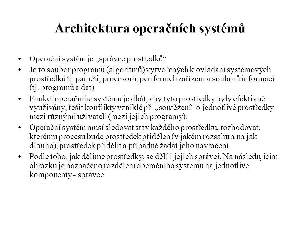 """Architektura operačních systémů Operační systém je """"správce prostředků"""" Je to soubor programů (algoritmů) vytvořených k ovládání systémových prostředk"""