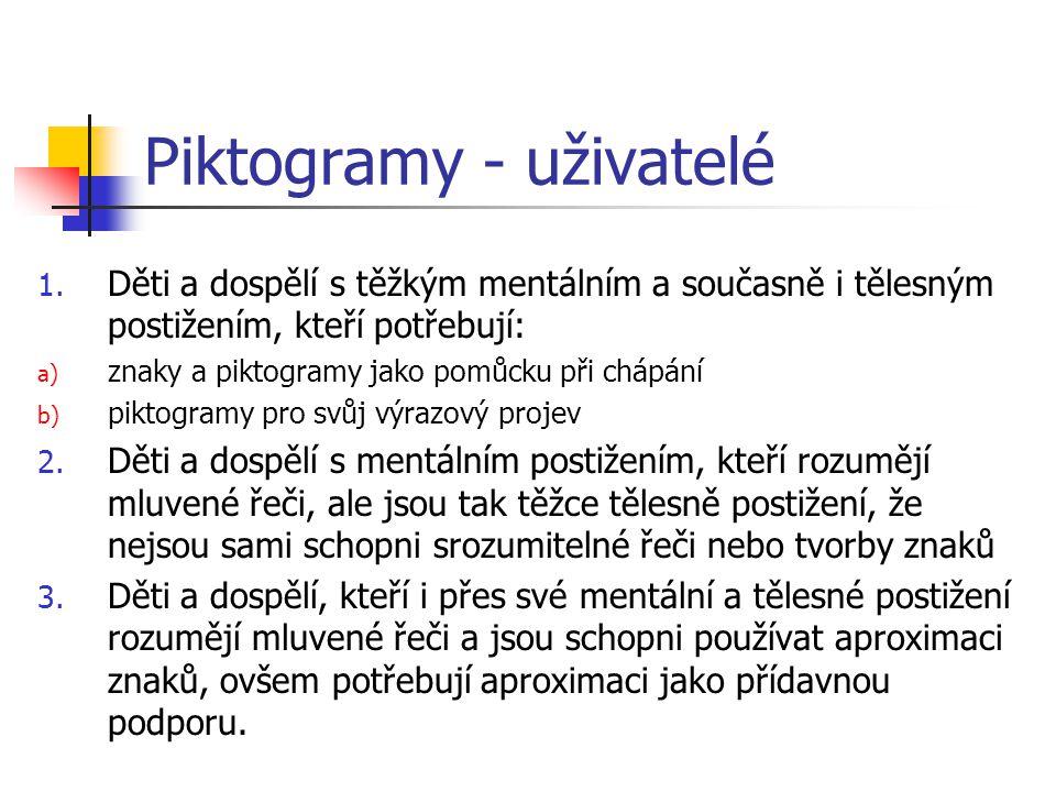 Piktogramy - uživatelé 1.