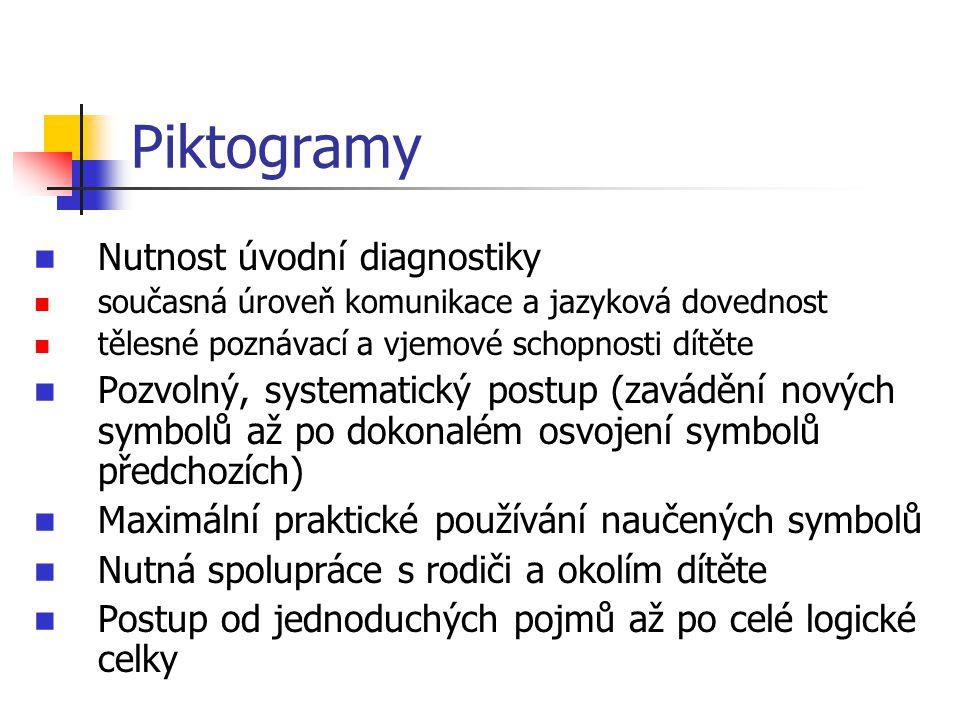 Piktogramy Nutnost úvodní diagnostiky současná úroveň komunikace a jazyková dovednost tělesné poznávací a vjemové schopnosti dítěte Pozvolný, systematický postup (zavádění nových symbolů až po dokonalém osvojení symbolů předchozích) Maximální praktické používání naučených symbolů Nutná spolupráce s rodiči a okolím dítěte Postup od jednoduchých pojmů až po celé logické celky