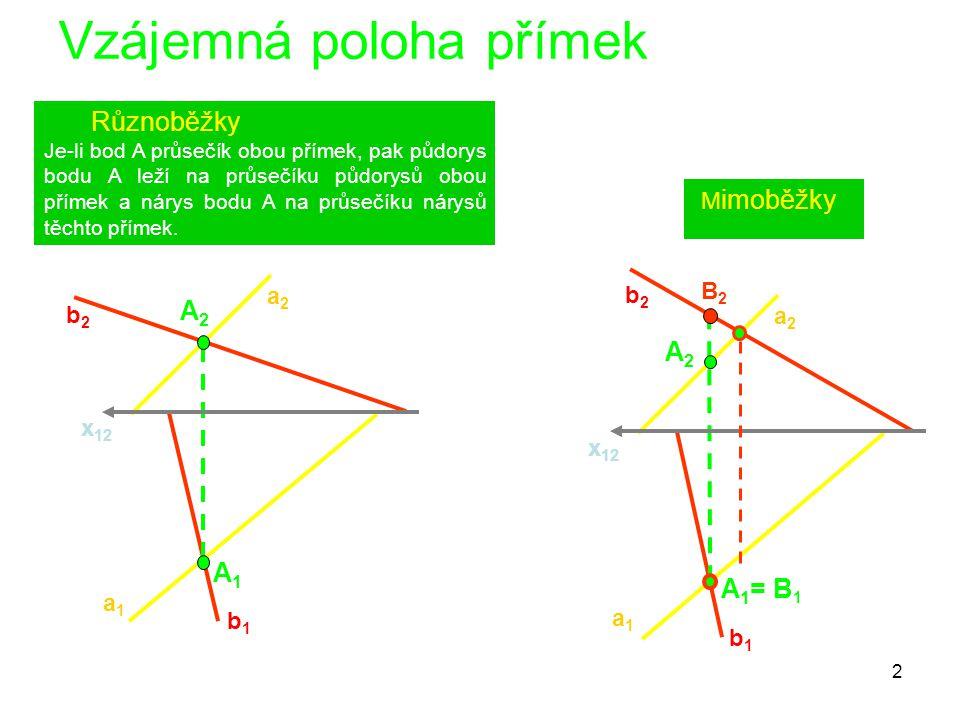 2 Vzájemná poloha přímek x 12 A1A1 a1a1 b1b1 A2A2 a2a2 b2b2 Různoběžky Je-li bod A průsečík obou přímek, pak půdorys bodu A leží na průsečíku půdorysů obou přímek a nárys bodu A na průsečíku nárysů těchto přímek.