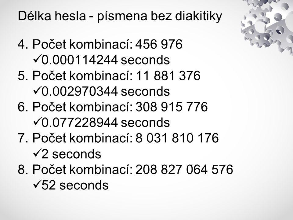 Délka hesla - písmena bez diakitiky 4. Počet kombinací: 456 976 0.000114244 seconds 5.