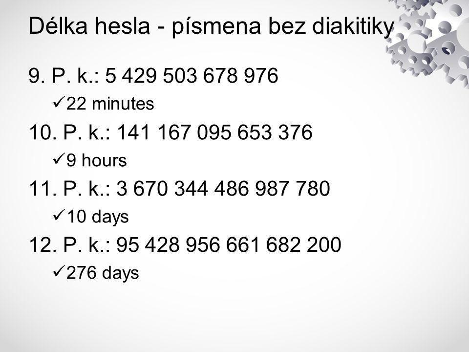 Délka hesla - písmena bez diakitiky 9. P. k.: 5 429 503 678 976 22 minutes 10.