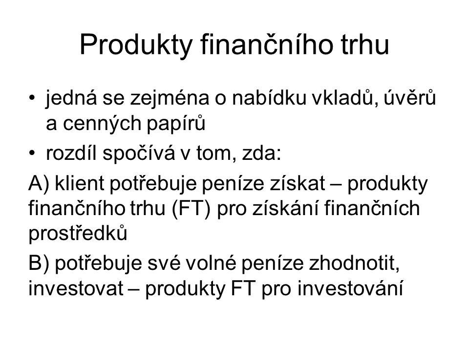 A)Produkty FT pro získání finančních prostředků 1.