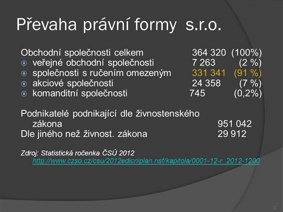 Převaha právní formy s.r.o. Obchodní společnosti celkem 364 320 (100%)  veřejné obchodní společnosti 7 263 (2 %)  společnosti s ručením omezeným 331