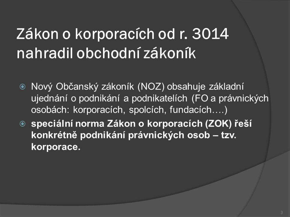 Zákon o korporacích od r. 3014 nahradil obchodní zákoník  Nový Občanský zákoník (NOZ) obsahuje základní ujednání o podnikání a podnikatelích (FO a pr