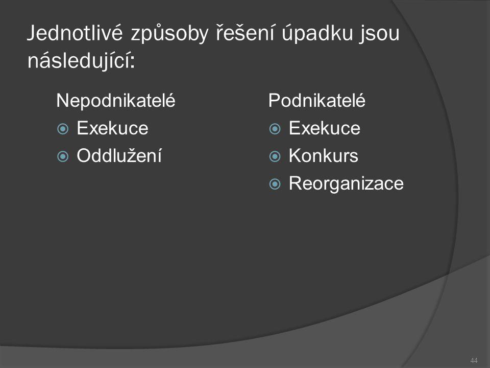 Jednotlivé způsoby řešení úpadku jsou následující: Nepodnikatelé  Exekuce  Oddlužení Podnikatelé  Exekuce  Konkurs  Reorganizace 44