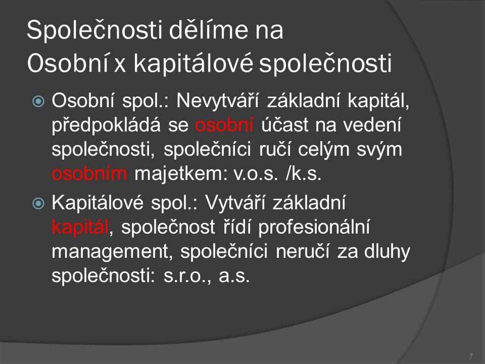 Komanditní spol.– hybrid mezi osobní a kapitálovou spol.